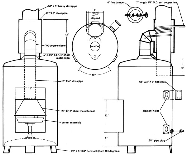 Waste oil burner design