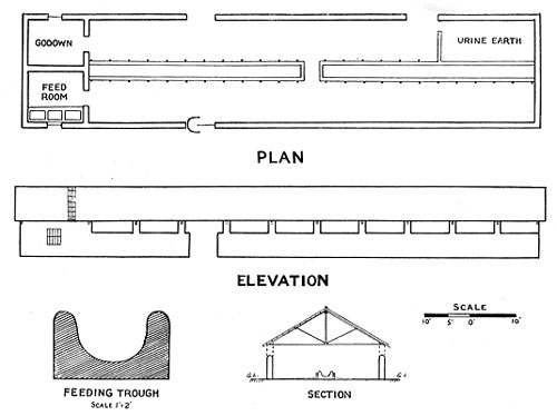 Cattle Shed Plans Indiabuilding Without A Permitbaby Crib Woodworking Plansworkbench Blueprints