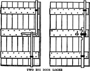 Fastening Heavy Doors