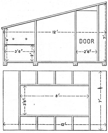 Maje  Get Hen house construction plans  Chicken House Plans