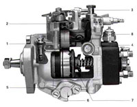 Cutaway view of an injector pump -- complex, expensive